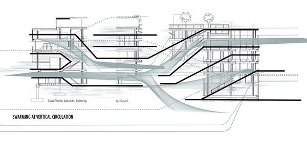 4246635384762365006719201456165006  آرشیگرام  ژیل دلوز و شهر نُمادیک در آگاه سازی آینده ی دیستوپیایی شهر